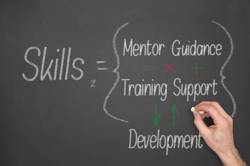Skills concept formula on a chalkboard